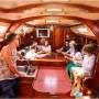 Аренда парусной яхты «Ника»